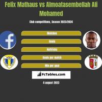 Felix Mathaus vs Almoatasembellah Ali Mohamed h2h player stats