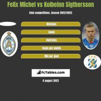 Felix Michel vs Kolbeinn Sigthorsson h2h player stats