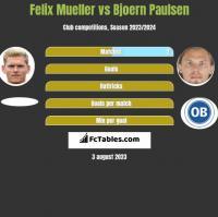 Felix Mueller vs Bjoern Paulsen h2h player stats