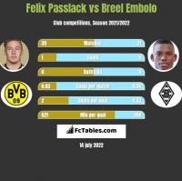Felix Passlack vs Breel Embolo h2h player stats