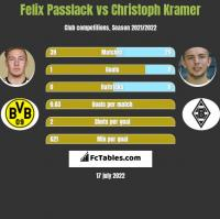 Felix Passlack vs Christoph Kramer h2h player stats