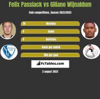 Felix Passlack vs Giliano Wijnaldum h2h player stats