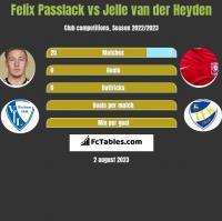 Felix Passlack vs Jelle van der Heyden h2h player stats