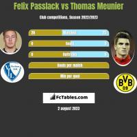 Felix Passlack vs Thomas Meunier h2h player stats