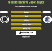 Femi Ilesanmi vs Jason Taylor h2h player stats