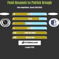 Femi Ilesanmi vs Patrick Brough h2h player stats