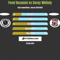 Femi Ilesanmi vs Corey Whitely h2h player stats