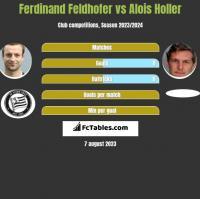 Ferdinand Feldhofer vs Alois Holler h2h player stats