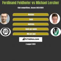 Ferdinand Feldhofer vs Michael Lercher h2h player stats
