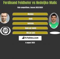 Ferdinand Feldhofer vs Nedeljko Malic h2h player stats