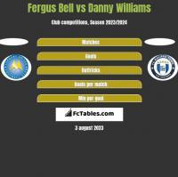 Fergus Bell vs Danny Williams h2h player stats