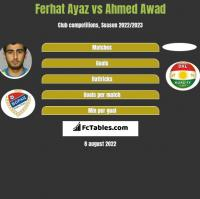 Ferhat Ayaz vs Ahmed Awad h2h player stats