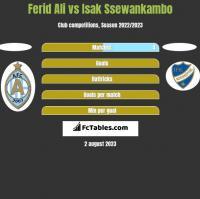 Ferid Ali vs Isak Ssewankambo h2h player stats