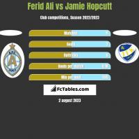 Ferid Ali vs Jamie Hopcutt h2h player stats