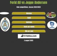 Ferid Ali vs Jeppe Andersen h2h player stats