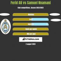 Ferid Ali vs Samuel Nnamani h2h player stats