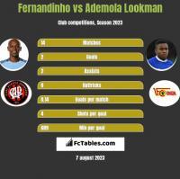 Fernandinho vs Ademola Lookman h2h player stats