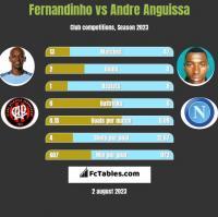 Fernandinho vs Andre Anguissa h2h player stats