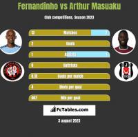 Fernandinho vs Arthur Masuaku h2h player stats