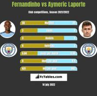 Fernandinho vs Aymeric Laporte h2h player stats