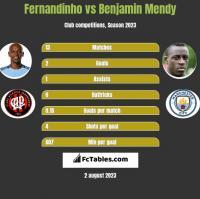 Fernandinho vs Benjamin Mendy h2h player stats