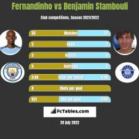 Fernandinho vs Benjamin Stambouli h2h player stats