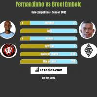 Fernandinho vs Breel Embolo h2h player stats