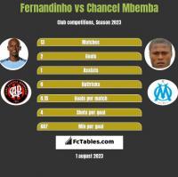 Fernandinho vs Chancel Mbemba h2h player stats