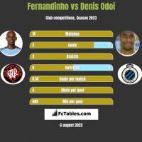 Fernandinho vs Denis Odoi h2h player stats
