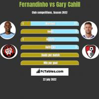 Fernandinho vs Gary Cahill h2h player stats