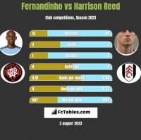 Fernandinho vs Harrison Reed h2h player stats