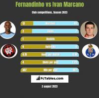 Fernandinho vs Ivan Marcano h2h player stats