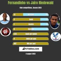 Fernandinho vs Jairo Riedewald h2h player stats