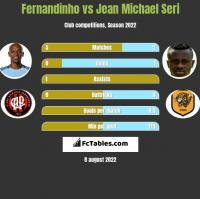 Fernandinho vs Jean Michael Seri h2h player stats