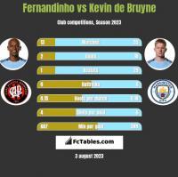 Fernandinho vs Kevin de Bruyne h2h player stats