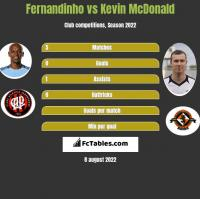 Fernandinho vs Kevin McDonald h2h player stats