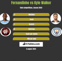 Fernandinho vs Kyle Walker h2h player stats