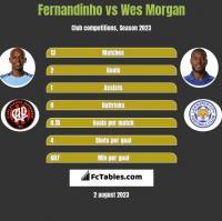 Fernandinho vs Wes Morgan h2h player stats