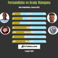 Fernandinho vs Grady Diangana h2h player stats