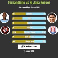 Fernandinho vs Ki-Jana Hoever h2h player stats