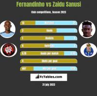 Fernandinho vs Zaidu Sanusi h2h player stats