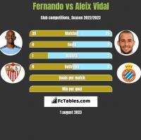 Fernando vs Aleix Vidal h2h player stats