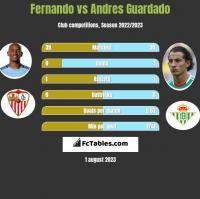 Fernando vs Andres Guardado h2h player stats