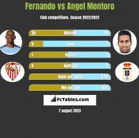 Fernando vs Angel Montoro h2h player stats