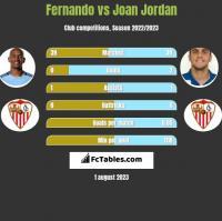 Fernando vs Joan Jordan h2h player stats