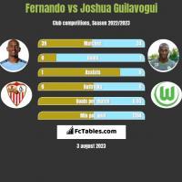 Fernando vs Joshua Guilavogui h2h player stats
