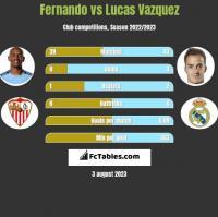 Fernando vs Lucas Vazquez h2h player stats