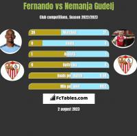 Fernando vs Nemanja Gudelj h2h player stats