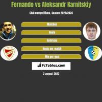 Fernando vs Aleksandr Karnitski h2h player stats