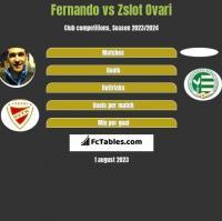 Fernando vs Zslot Ovari h2h player stats